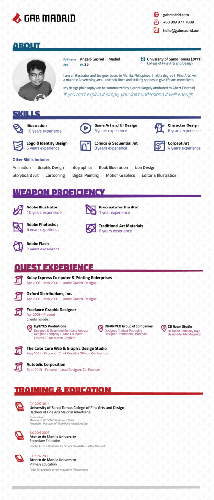 gab-madrid-resume-2014-03-03